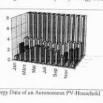 II-PV-Hybrid-Syst